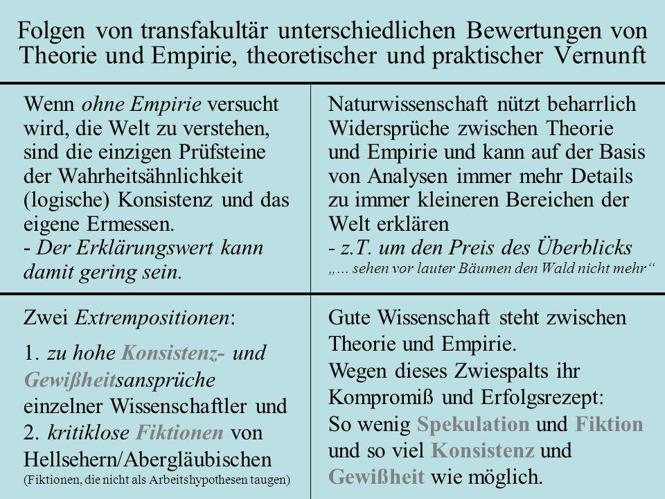 Folgen von transfakultär unterschiedlichen Bewertungen von Theorie und Empirie, theoretischer und praktischer Vernunft