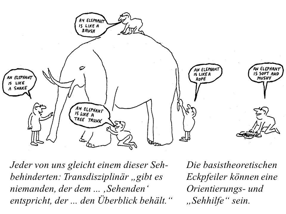 """Nach einer indischen Allegorie von den Blinden, die einen Elefanten erforschen wollen und zu völlig unterschiedlichen Ergebnissen kommen. © Zeichnung aus """"Politische Ökologie (6. Jahrgang, 1988), Editorial, Seite 2)"""