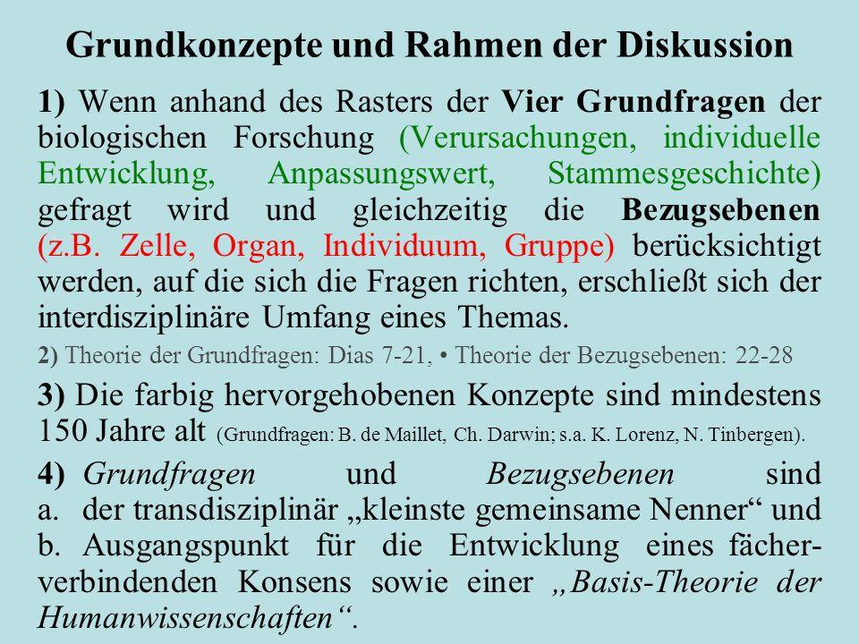Grundkonzepte und Rahmen der Diskussion