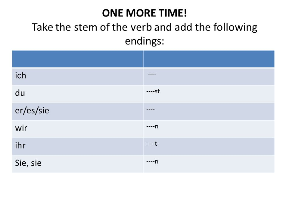 ONE MORE TIME! Take the stem of the verb and add the following endings: