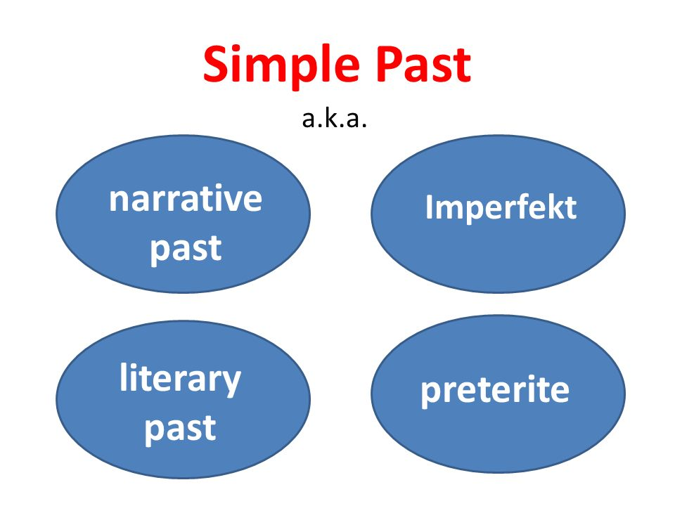 Simple Past a.k.a. narrative past Imperfekt literary past preterite
