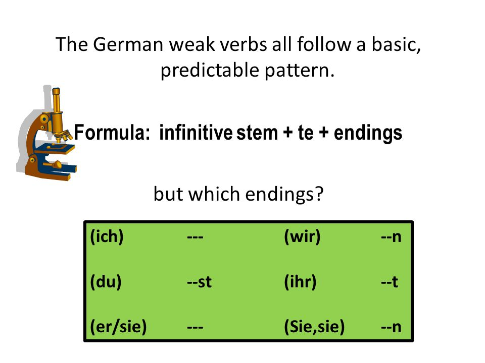 The German weak verbs all follow a basic, predictable pattern