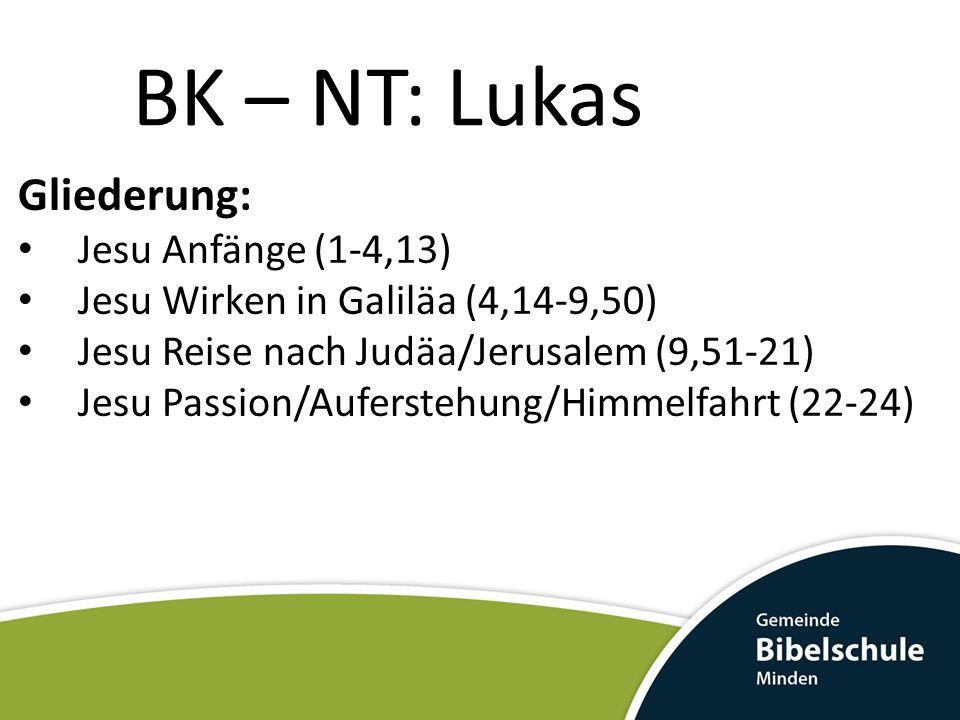 BK – NT: Lukas Gliederung: Jesu Anfänge (1-4,13)