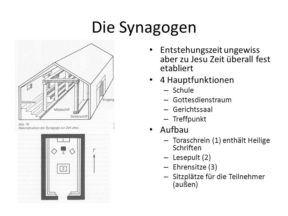 Die Synagogen Entstehungszeit ungewiss aber zu Jesu Zeit überall fest etabliert. 4 Hauptfunktionen.