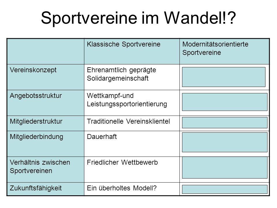 Sportvereine im Wandel!