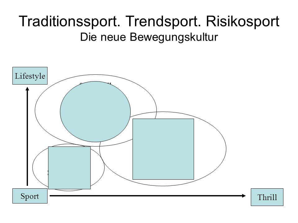 Traditionssport. Trendsport. Risikosport Die neue Bewegungskultur