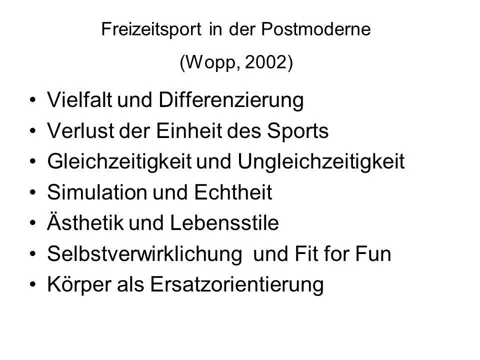 Freizeitsport in der Postmoderne (Wopp, 2002)