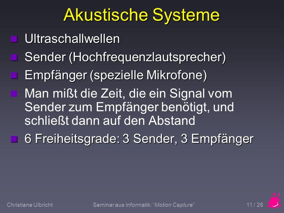 Akustische Systeme Ultraschallwellen Sender (Hochfrequenzlautsprecher)