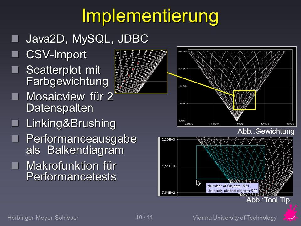 Implementierung Java2D, MySQL, JDBC CSV-Import