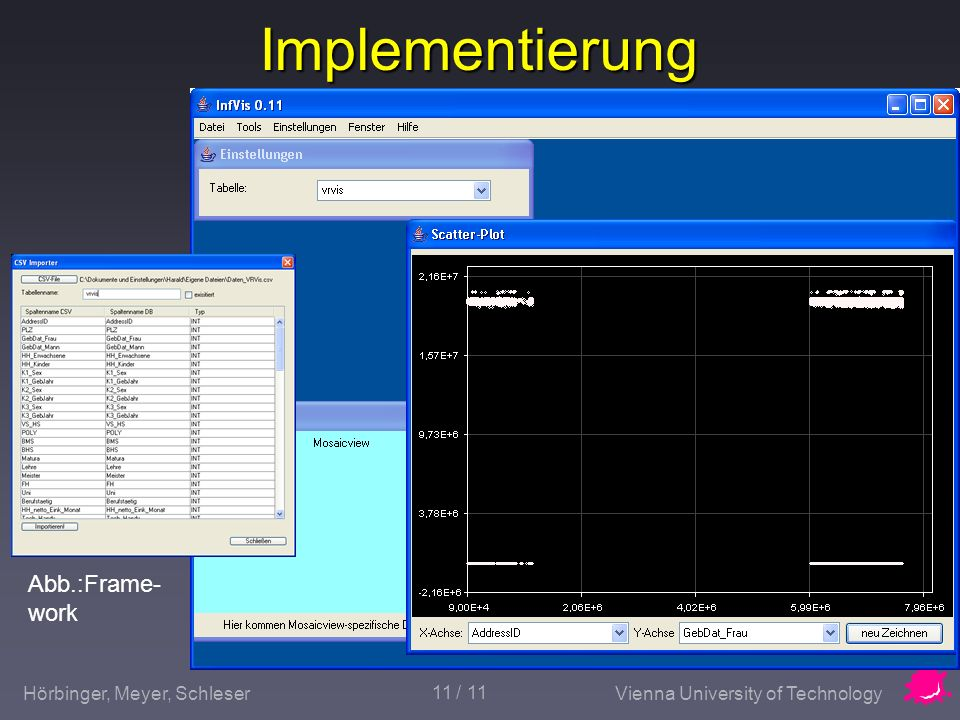 Implementierung Abb.:Frame-work