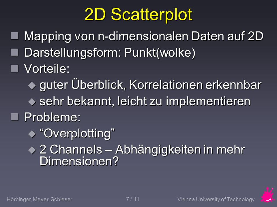 2D Scatterplot Mapping von n-dimensionalen Daten auf 2D