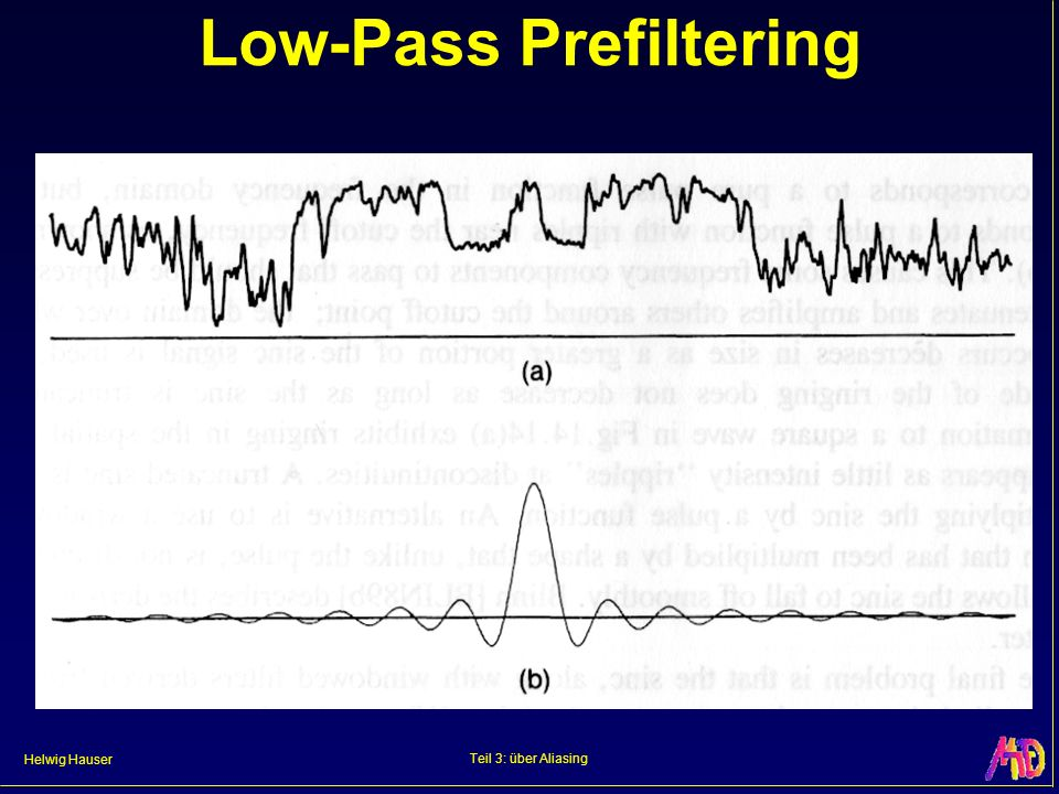 Low-Pass Prefiltering