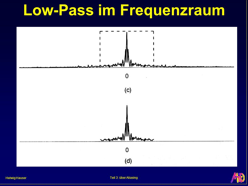 Low-Pass im Frequenzraum