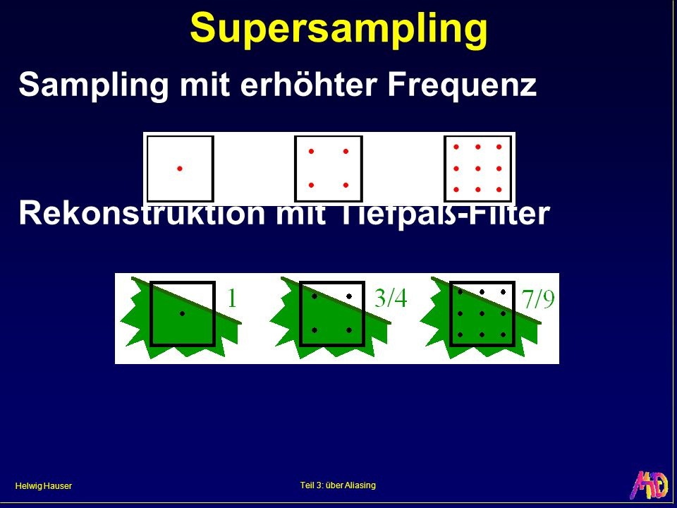 Supersampling Sampling mit erhöhter Frequenz