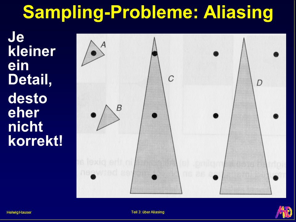 Sampling-Probleme: Aliasing