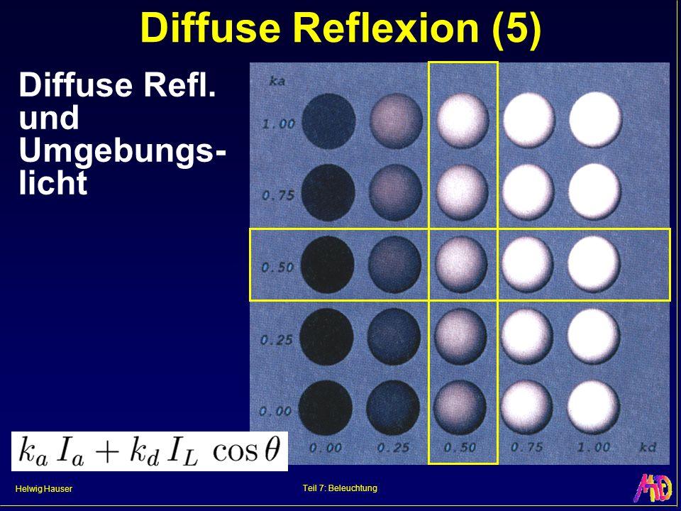 Diffuse Reflexion (5) Diffuse Refl. und Umgebungs- licht