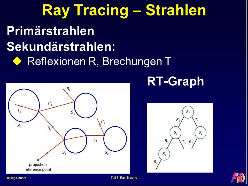 Ray Tracing – Strahlen Primärstrahlen Sekundärstrahlen: RT-Graph