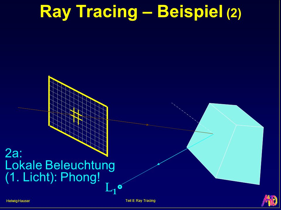 Ray Tracing – Beispiel (2)