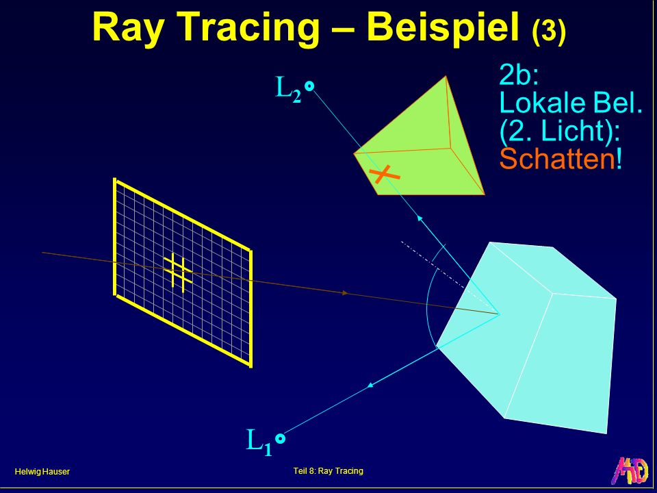 Ray Tracing – Beispiel (3)