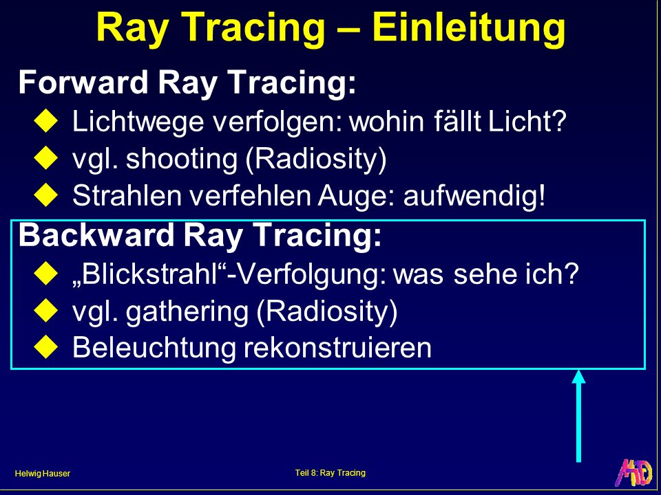 Ray Tracing – Einleitung