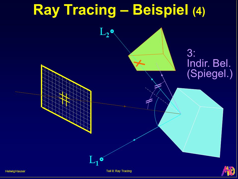 Ray Tracing – Beispiel (4)
