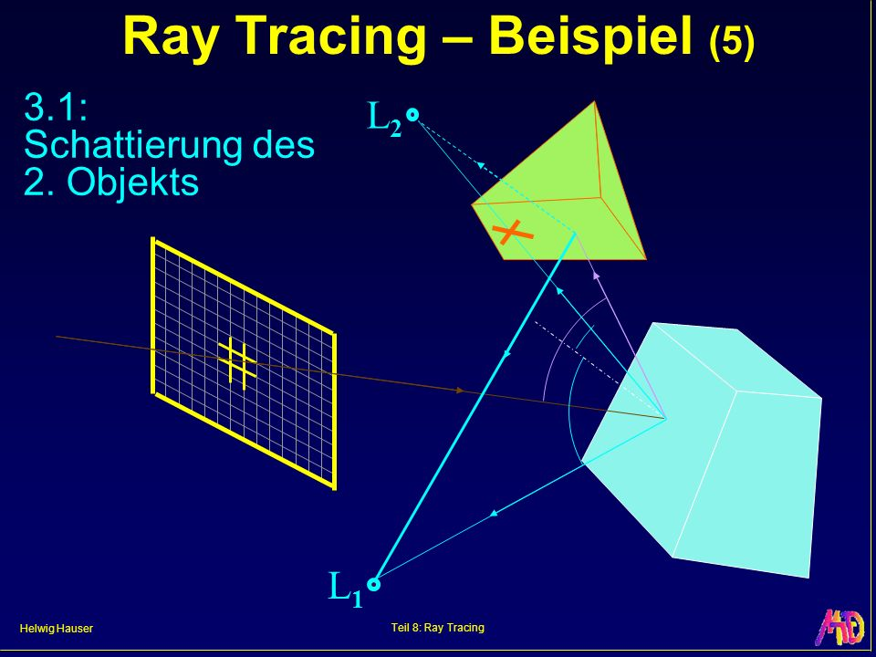 Ray Tracing – Beispiel (5)