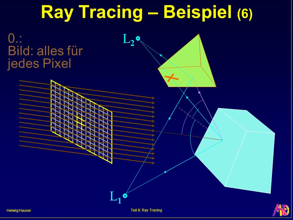 Ray Tracing – Beispiel (6)