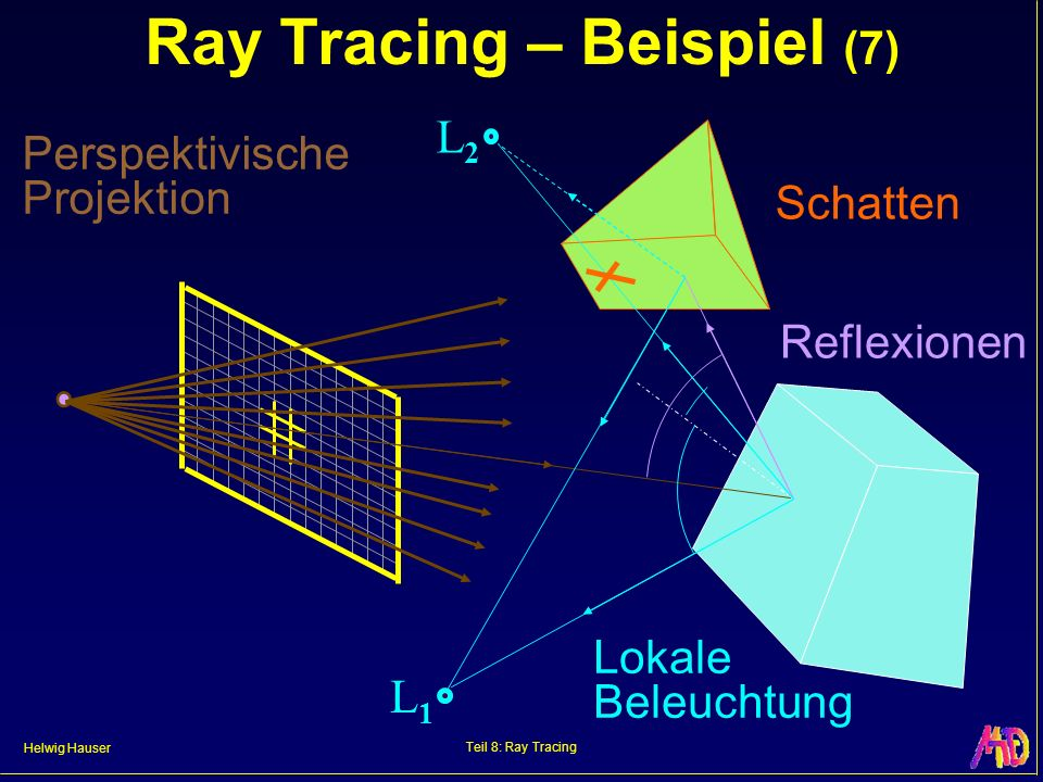 Ray Tracing – Beispiel (7)