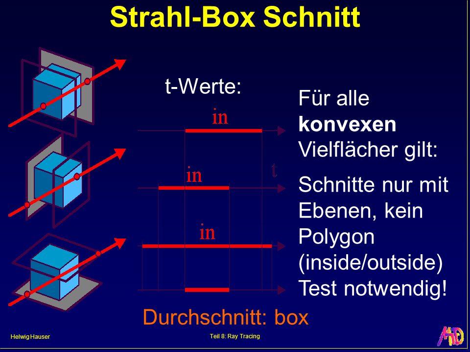 Strahl-Box Schnitt t-Werte: Für alle konvexen Vielflächer gilt: