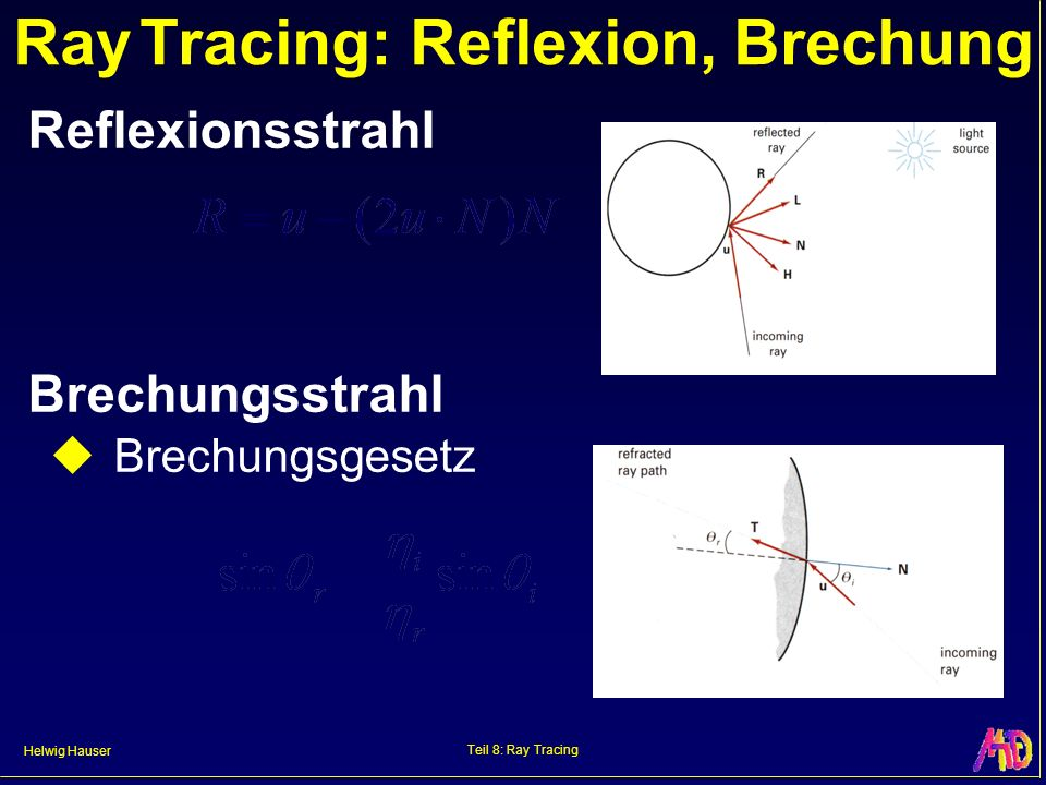 Ray Tracing: Reflexion, Brechung