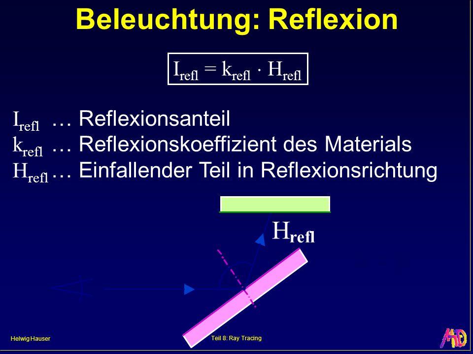 Beleuchtung: Reflexion