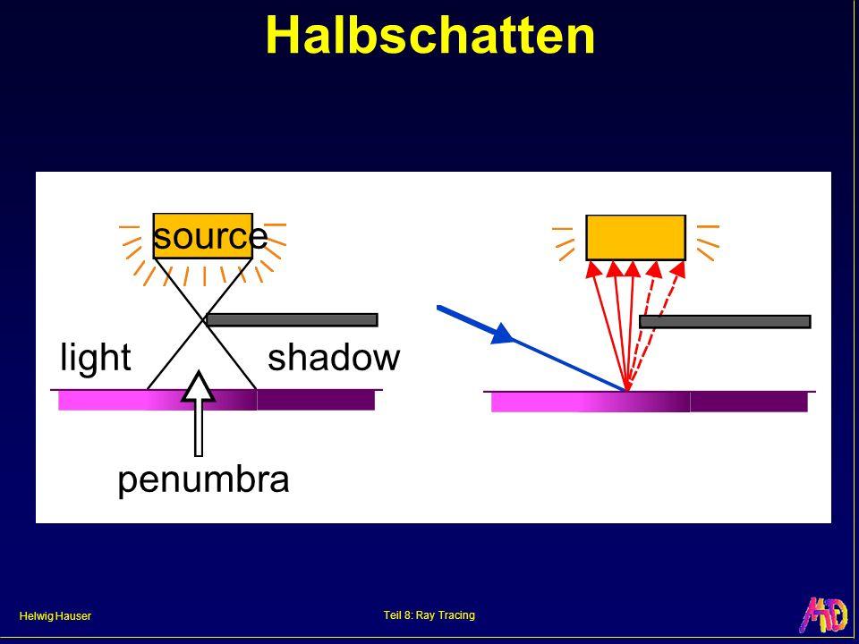Halbschatten source light shadow penumbra Teil 8: Ray Tracing