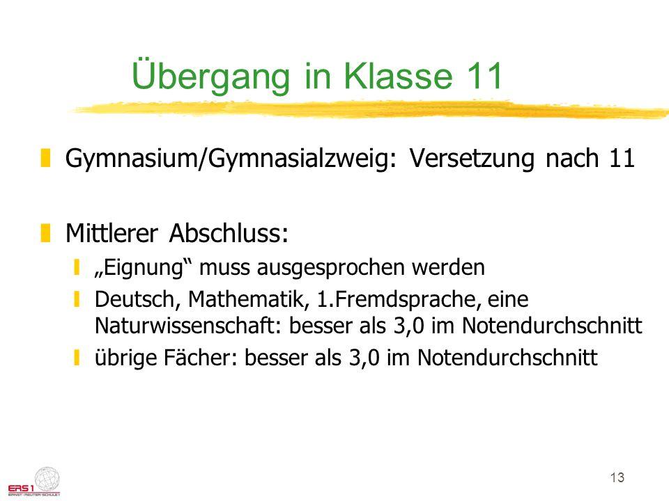 Übergang in Klasse 11 Gymnasium/Gymnasialzweig: Versetzung nach 11
