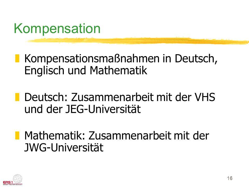 Kompensation Kompensationsmaßnahmen in Deutsch, Englisch und Mathematik. Deutsch: Zusammenarbeit mit der VHS und der JEG-Universität.