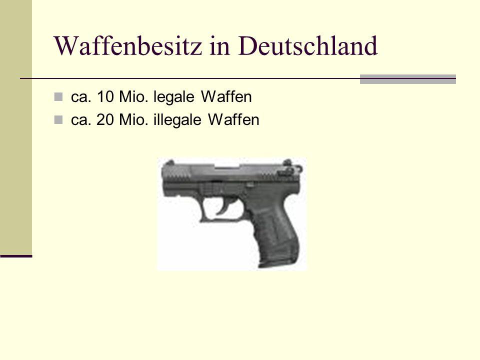 Waffenbesitz in Deutschland