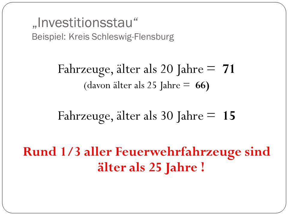 """""""Investitionsstau Beispiel: Kreis Schleswig-Flensburg"""