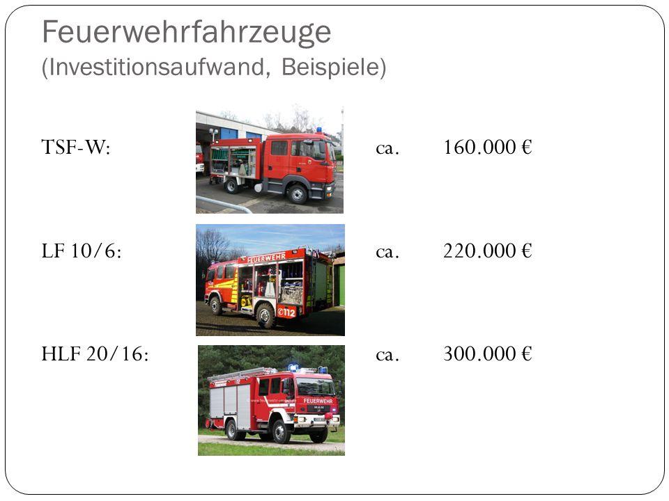 Feuerwehrfahrzeuge (Investitionsaufwand, Beispiele)