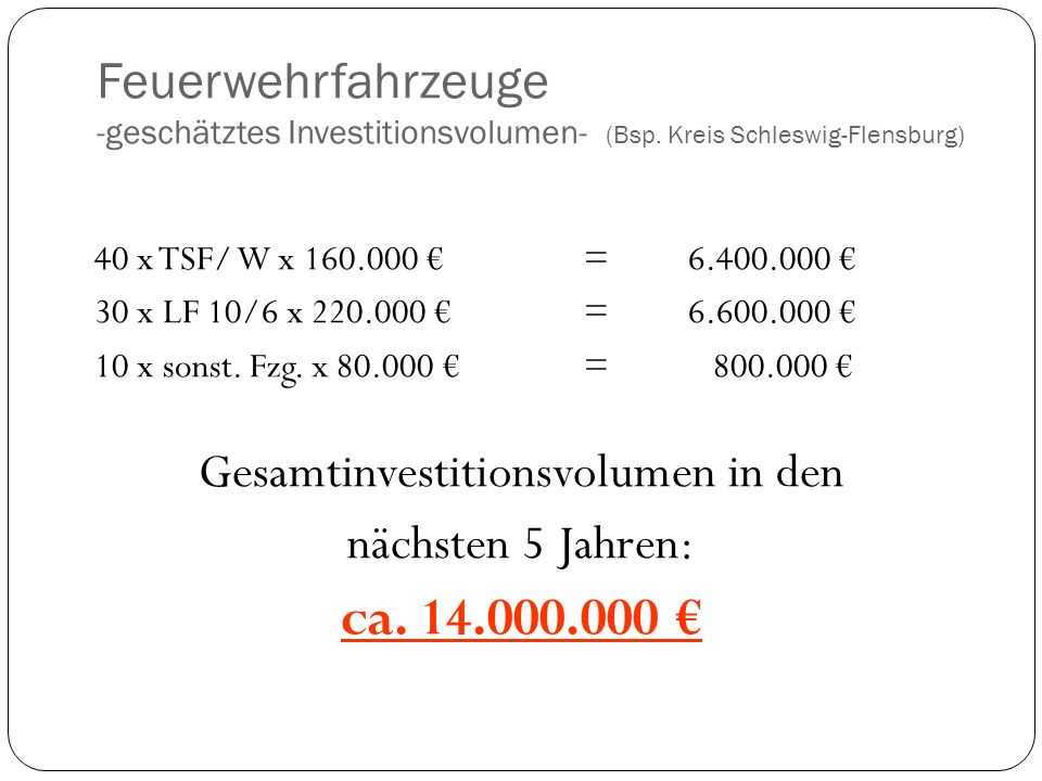 Gesamtinvestitionsvolumen in den