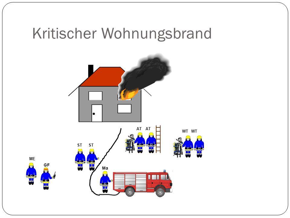 Kritischer Wohnungsbrand