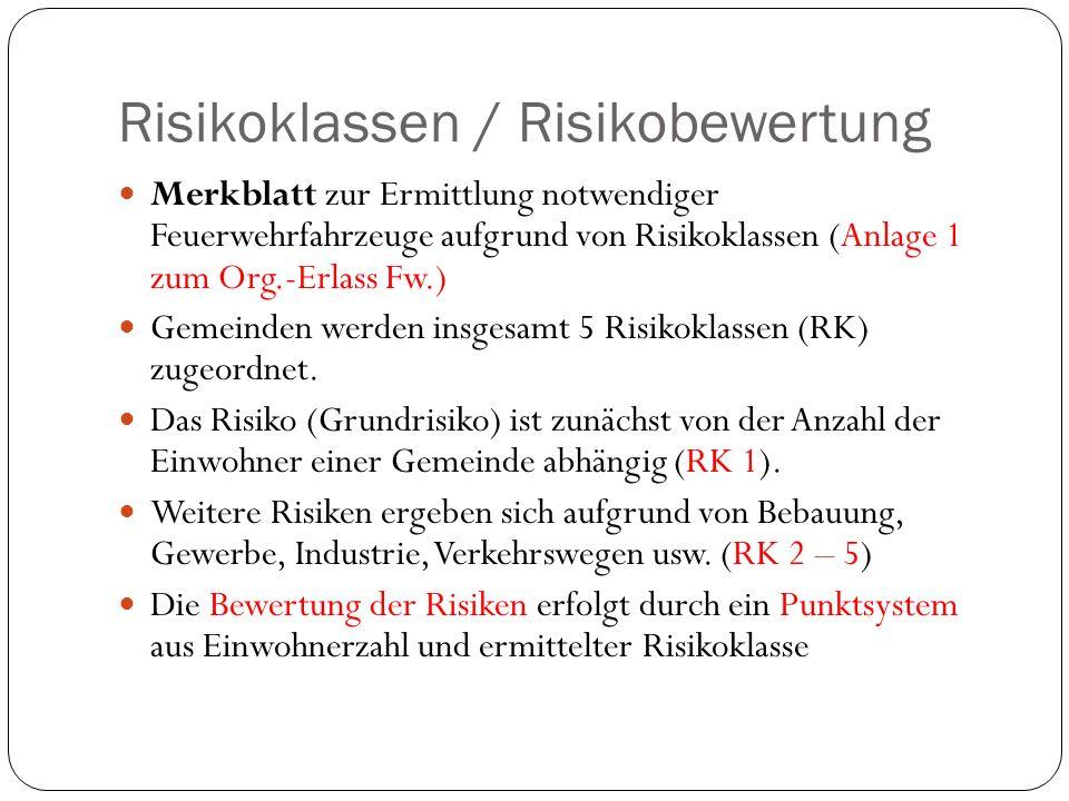 Risikoklassen / Risikobewertung