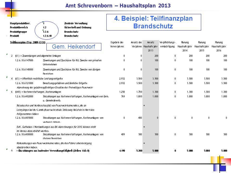 Amt Schrevenborn – Haushaltsplan 2013 4. Beispiel: Teilfinanzplan