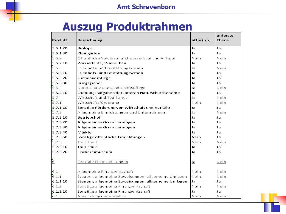 Amt Schrevenborn Auszug Produktrahmen