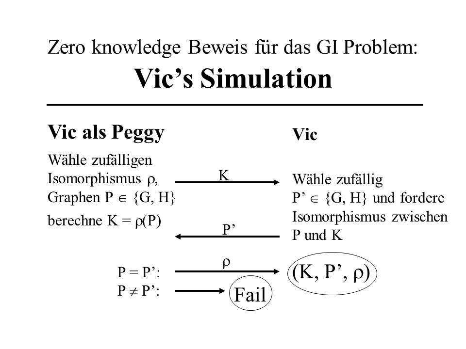 Zero knowledge Beweis für das GI Problem: Vic's Simulation