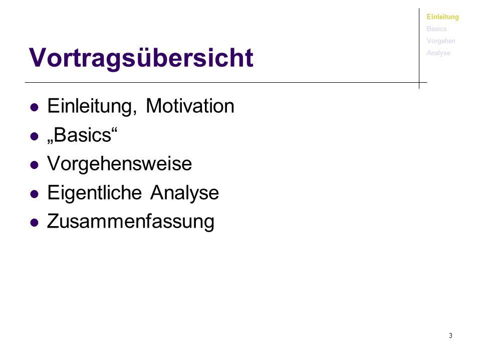 """Vortragsübersicht Einleitung, Motivation """"Basics Vorgehensweise"""