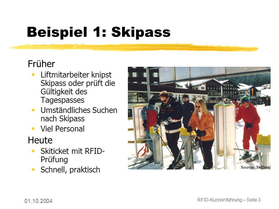 Beispiel 1: Skipass Früher Heute