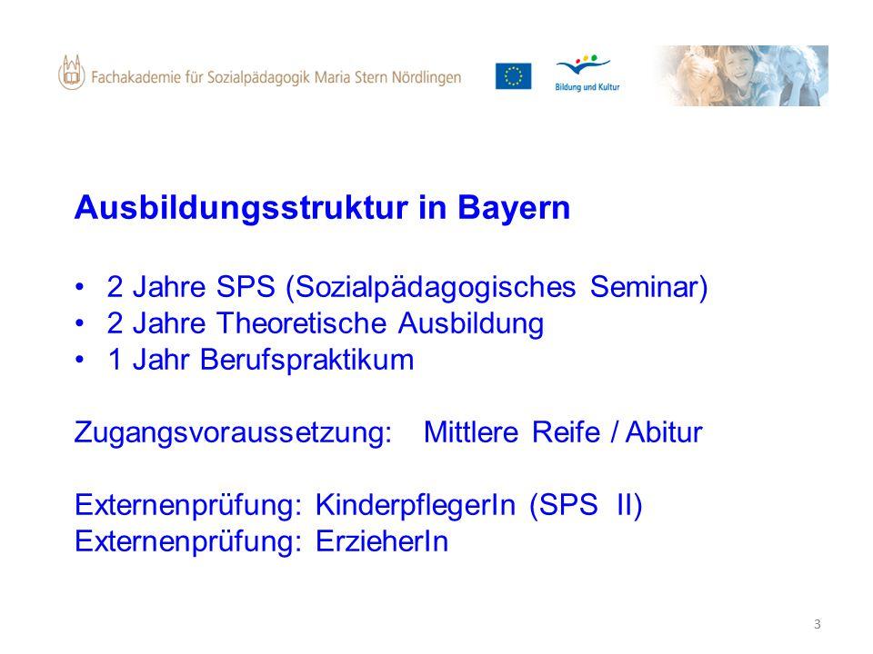 Ausbildungsstruktur in Bayern
