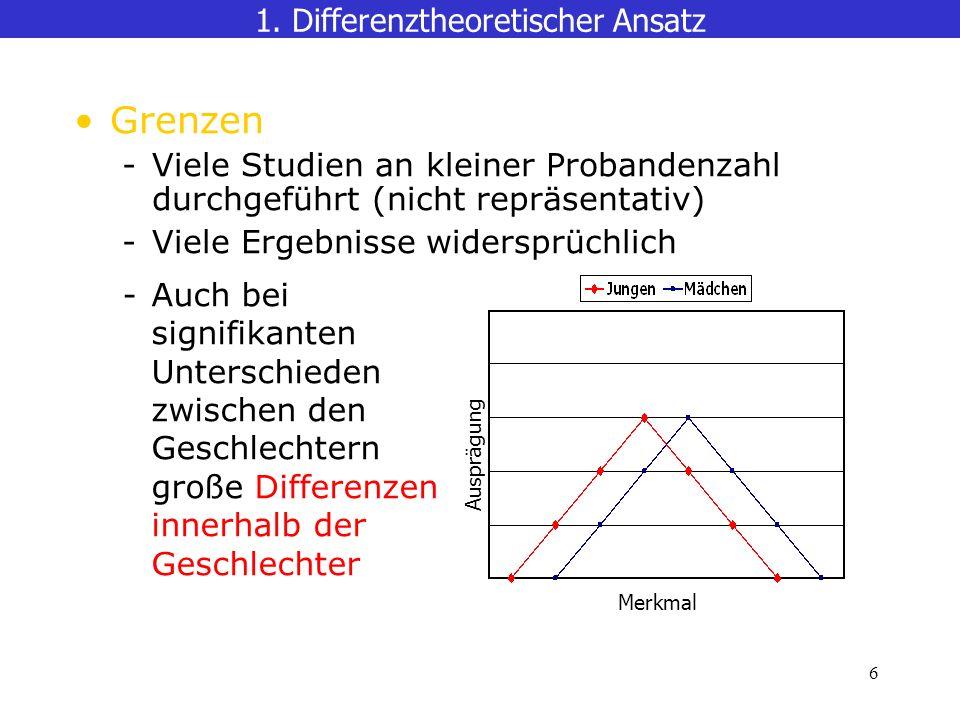1. Differenztheoretischer Ansatz