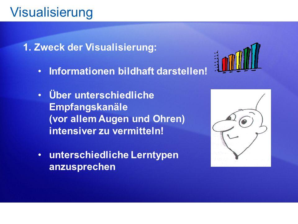 Visualisierung Zweck der Visualisierung: