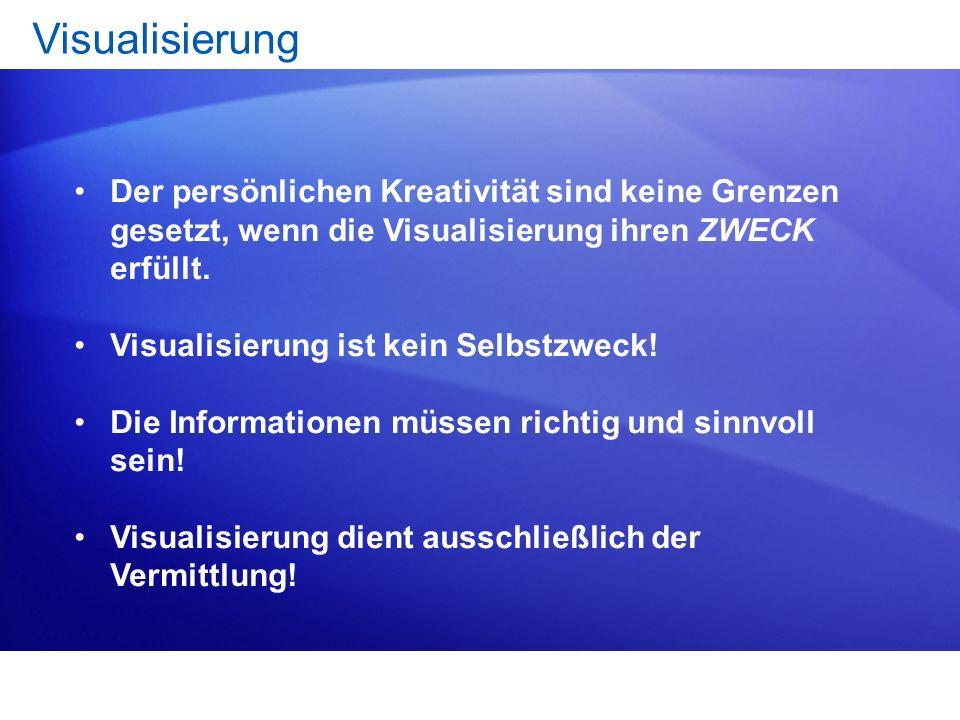 Visualisierung Der persönlichen Kreativität sind keine Grenzen gesetzt, wenn die Visualisierung ihren Zweck erfüllt.