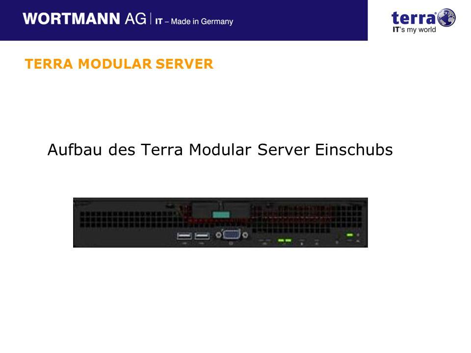 Aufbau des Terra Modular Server Einschubs
